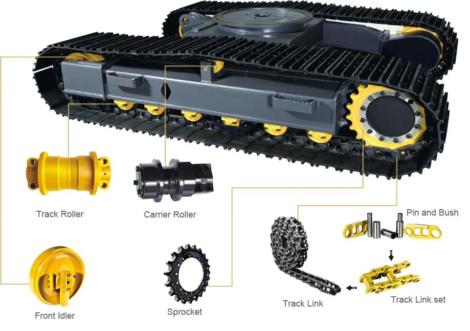 Furukawa     Altas copco     Sandvik Track shoes  idle  sprocket  track link  track roller  carrier